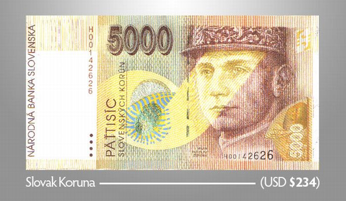 5.000 Словацких крон