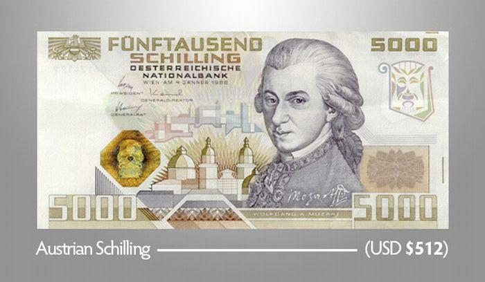 5,000 австрийских шилингов