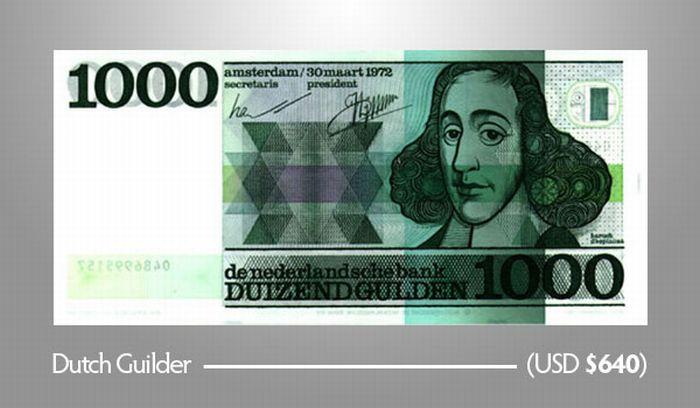 1.000 Нидерландских гульденов