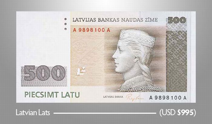 500 Латвийских лат