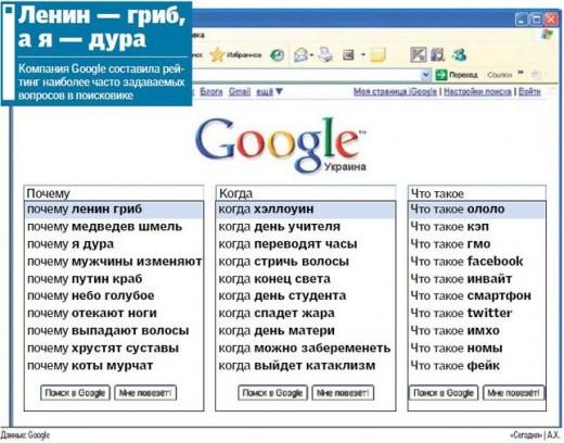 Украинцы искали Леди Гагу, резиновые сапоги и почему Медведев - шмель.