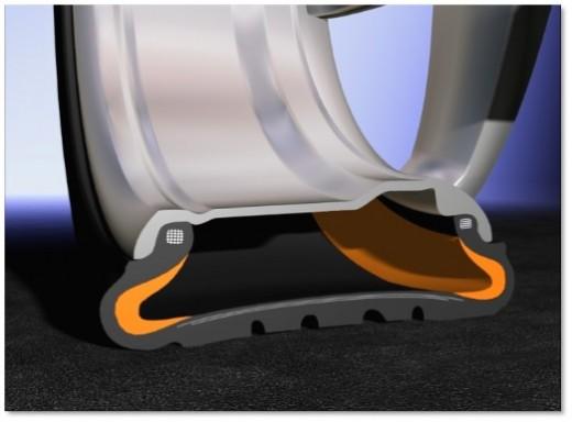 Технологии ContiSeal и SSR: с шинами Continental всегда хватит воздуха