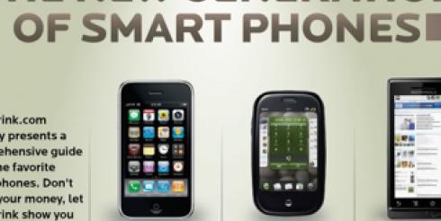 Google Phone Nexus One сравнение